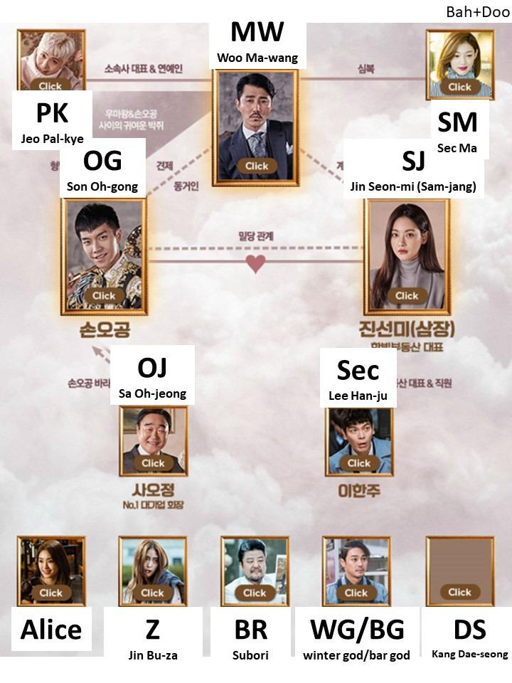 Bahdoo hwayugi characters shorthand drama milk bahdoo live recap korean drama shorthand stopboris Choice Image