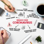 NCL Update: 2019-nCoV (Novel CoronaVirus)
