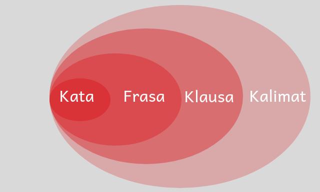 Makita circular saw 5007mgk