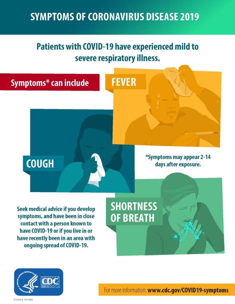COVID19-symptoms CDC 2020