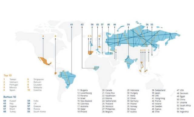 top expat destinations