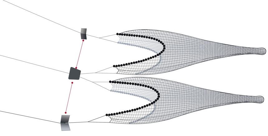 AWARDS 2019 | Best Trawl Monitoring Equipment Supplier – Notus Electronics
