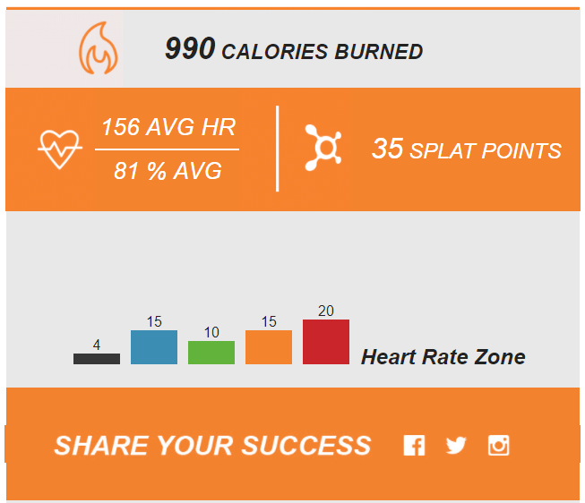 Orangetheory Fitness: Why I Spend $2,148 A Year - Balanced Dividends