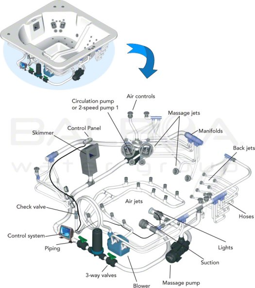 Spatotaltubgroup Dm on Dimension One Spa Wiring Diagram