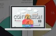 Conversion...Sie benötigen eine Strategie!