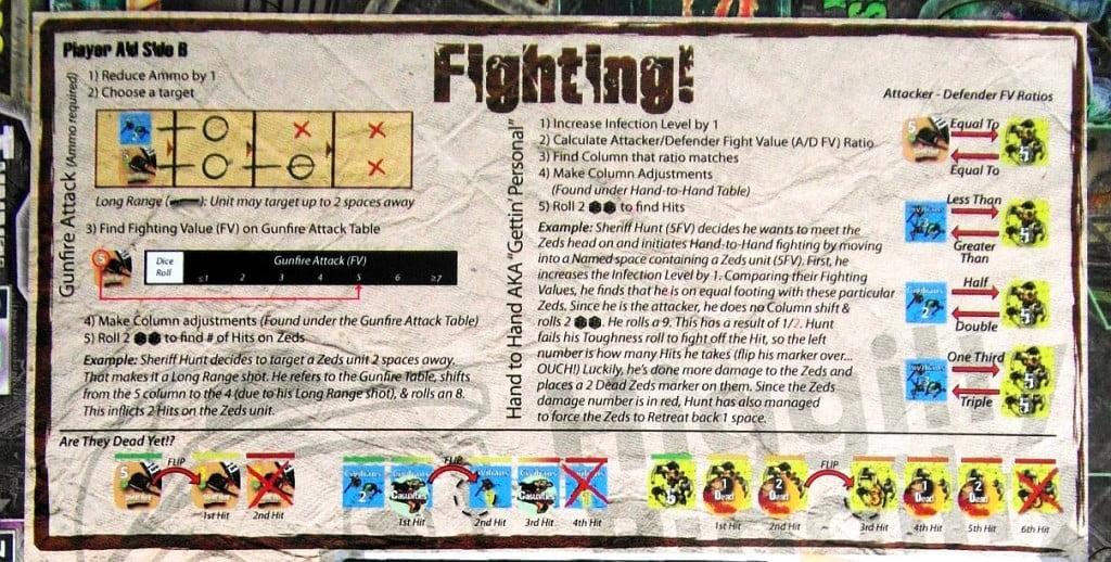 Il Combattimento riassunto per bene nel Player Aid.