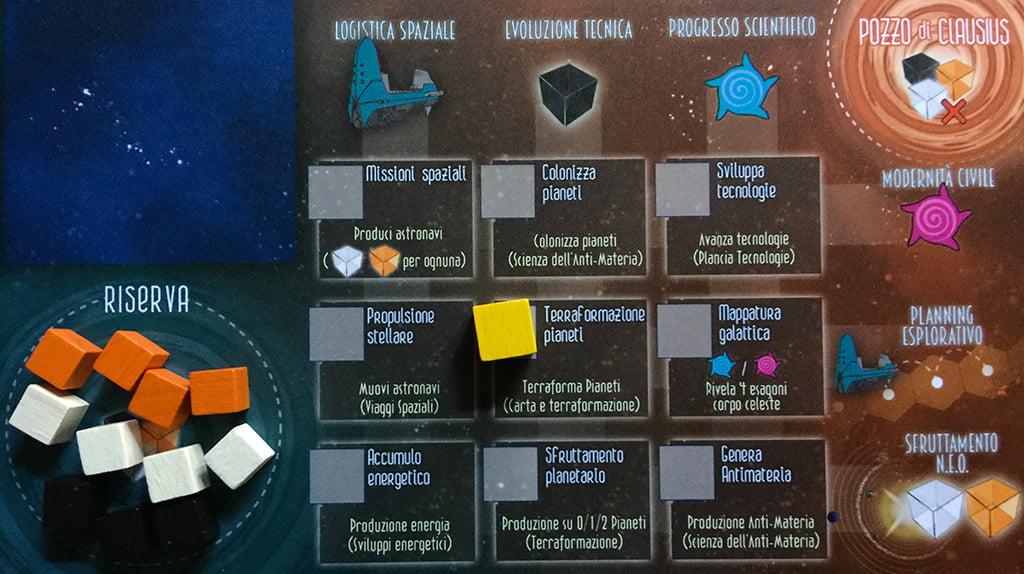 La plancia azioni a disposizione di ogni giocatore: