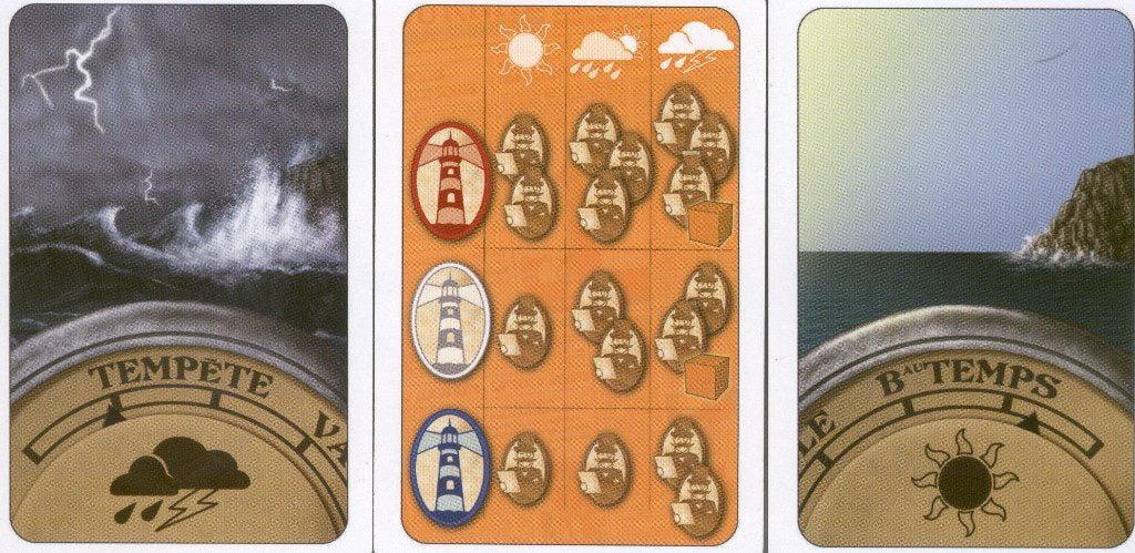Le carte meteo e la tabella riassuntiva degli effetti del tempo.