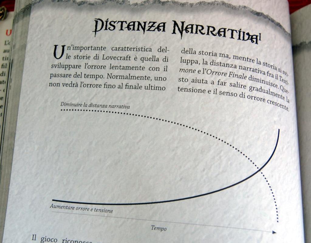 Distanza narrativa