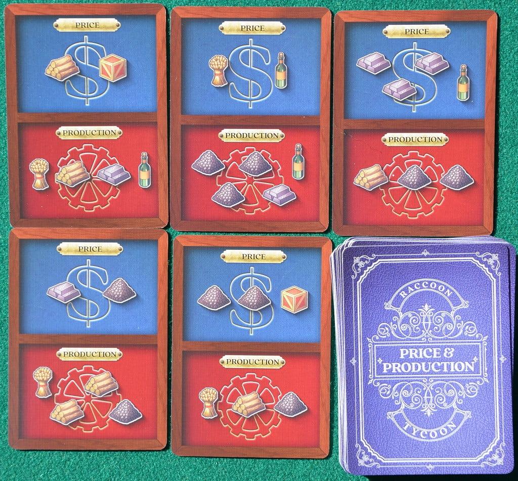 """Un esempio di carte """"Produzione e Prezzi"""""""