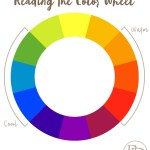 How To Use A Color Wheel To Decorate Your Room