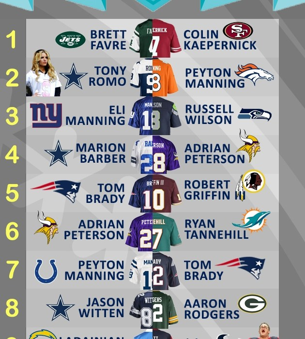 2013's NFL top-selling jersey.