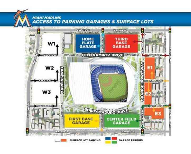 Official Parking at Marlins Park
