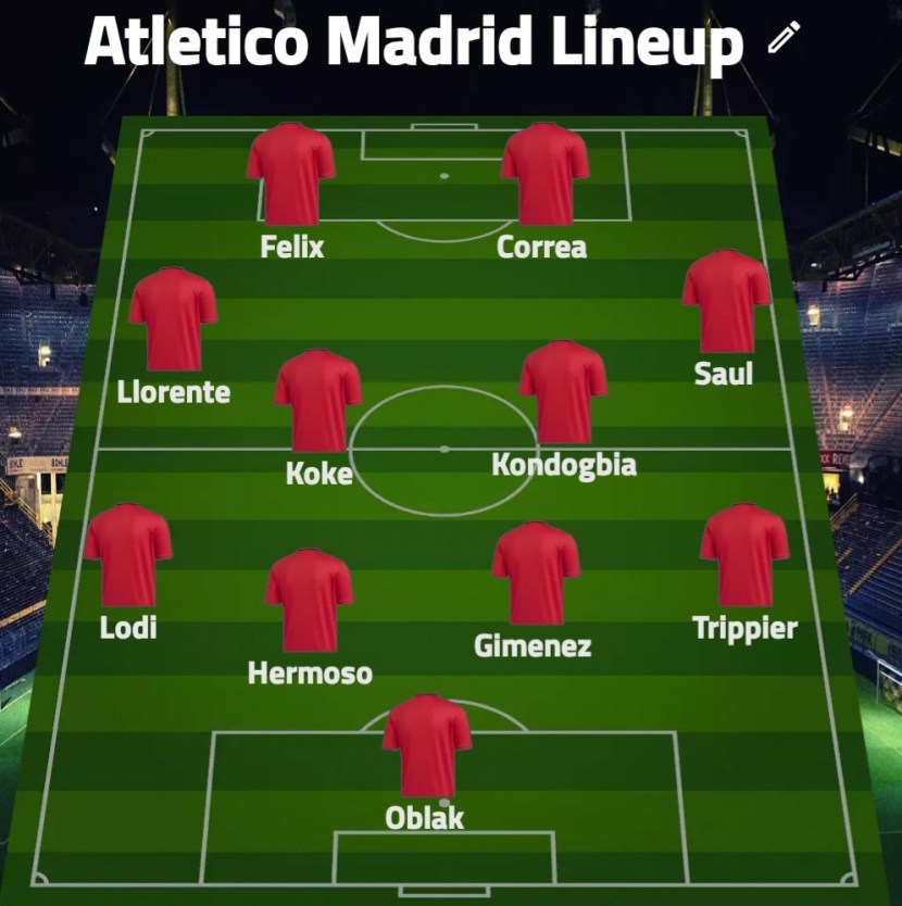 Possible Lineup - Atletico Madrid