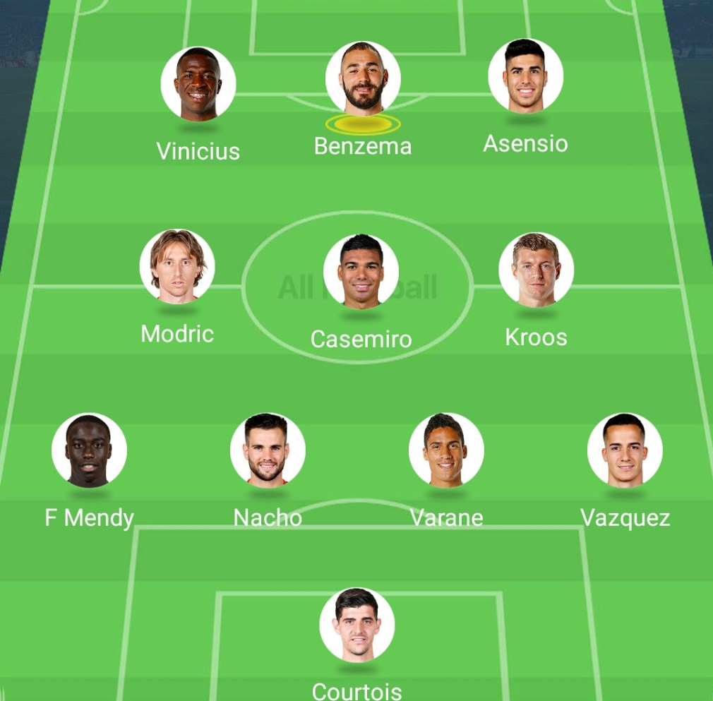 Real Madrid predicted lineup for UCL clash