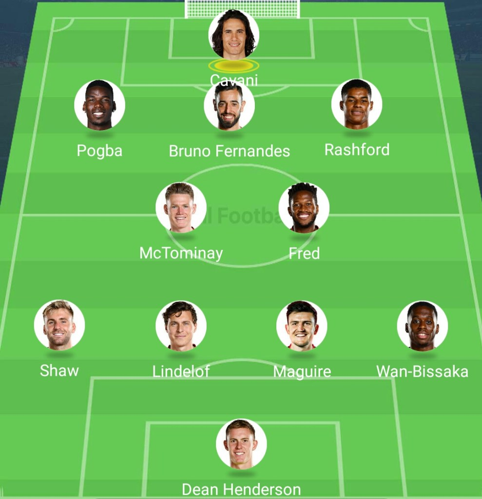 Manchester United Predicted Lineup