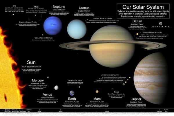 Solar System HD Wallpaper 15446 Baltana