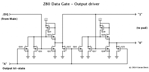 Z80 data gate - Output