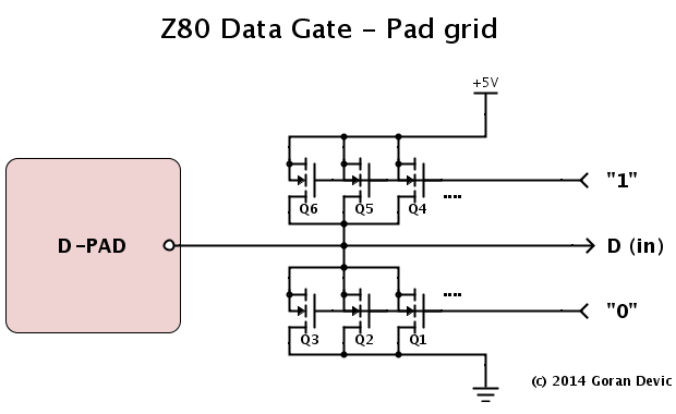 Remarkable The Anatomy Of A Z80 Gate Baltazar Studios Wiring 101 Photwellnesstrialsorg