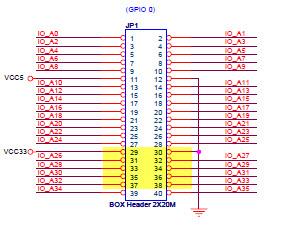 ZX Spectrum on FPGA using A-Z80 CPU - Baltazar Studios