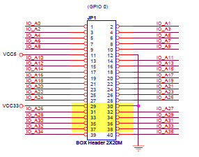 Using GPIO expander on Altera DE1