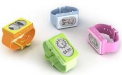 Kwid watches