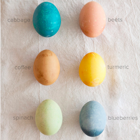 'Recipes' for naturally dyed Easter eggs, Kaley Ann Lifestyle Photography