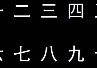 Chinesisch bis 10 zählen