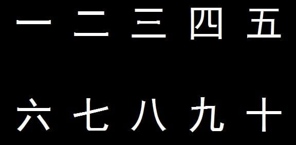 Chinesisch Zahlen 1 bis 10