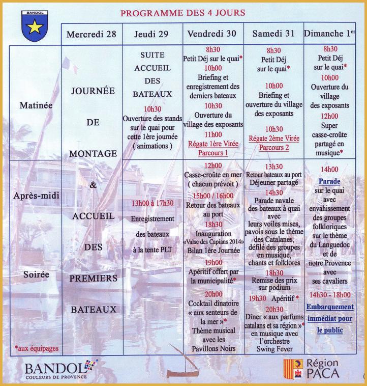Programme-