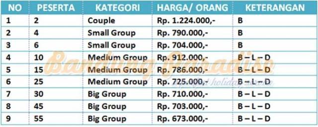 Harga Paket Tour Bandung 2 hari 1 malam