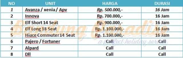Harga Rental Mobil di Bandung Murah