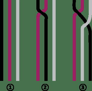 drievlecht