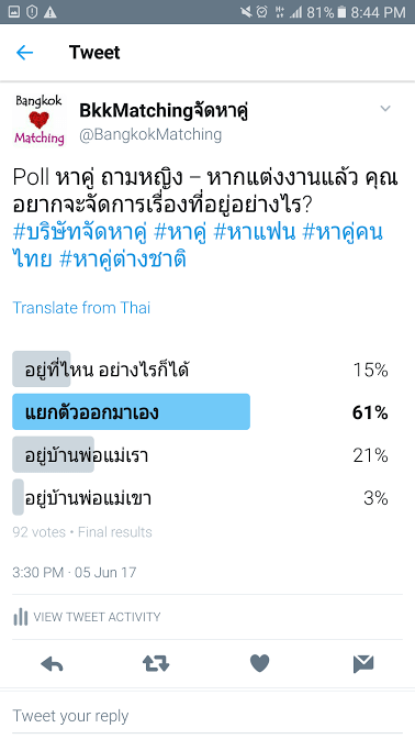 Dating Poll of BangkokMatching Dating and Matchmaking Agency: asking singles where they would want to live after getting married.