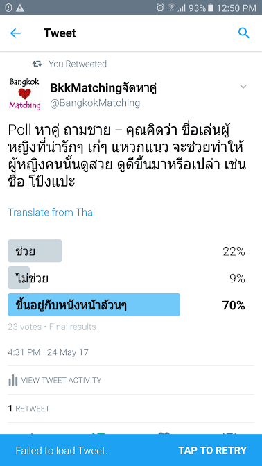 Outcome of Dating Poll of BangkokMatching, will the cute, unique nickname help making that person looks cooler?