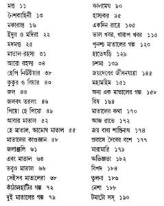 Matal Samagra contents