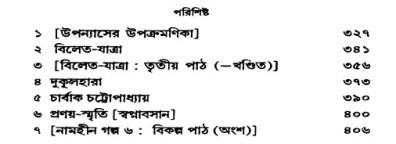 Galpo Sangraha content 2