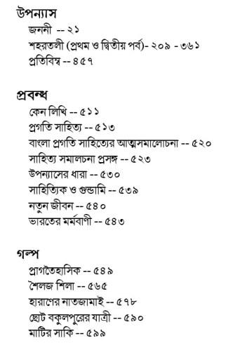 Manik Ganthabali content