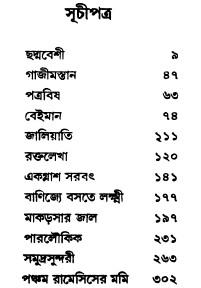 Shrestha Rahasya Kahini by Bipinchandra Pal content
