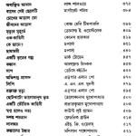 Prithibir Shreshtha Bhuter Galpo content 2