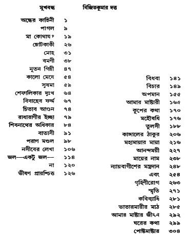 Jaldhar Sener Nirbachito Galpo content