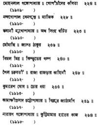 Shudhu Hasir Galpo contents