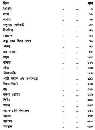 Bachhai Galpo by Bani Basu contents