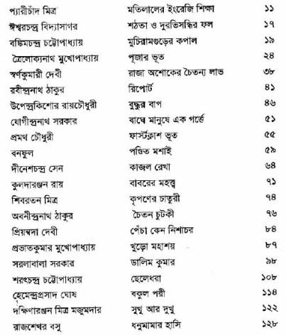 Chhotoder Sera Galpo contents 1
