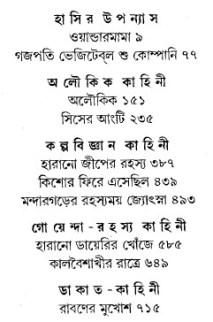 Dashti Kishor Uponyas contents