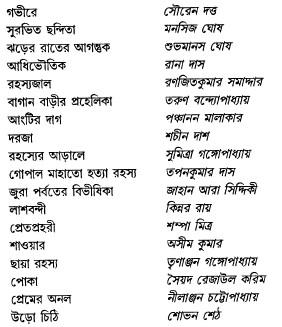Nirbachita Sera Rahasya contents 2