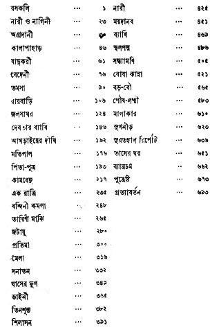 Galpo-Challish by Tarashankar contents