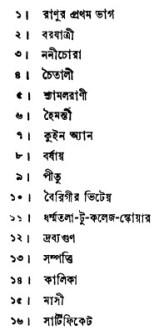 Bibhutibhushan Mukhopadhyayer Shreshtha Golpo contents