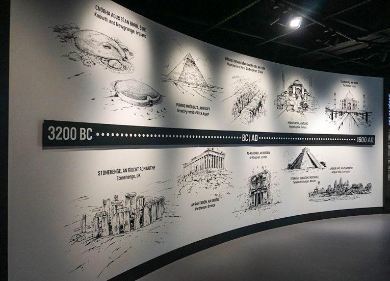 Timeline of Newgrange at the Newgrange Knowth Visitor Centre Co Meath Ireland