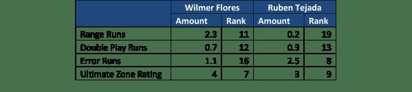 Flores_Tejada_Comparison